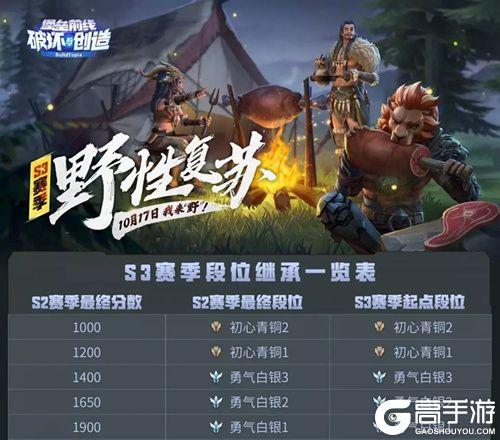 《堡壘前線破壞與創造》S3賽季段位繼承一覽表