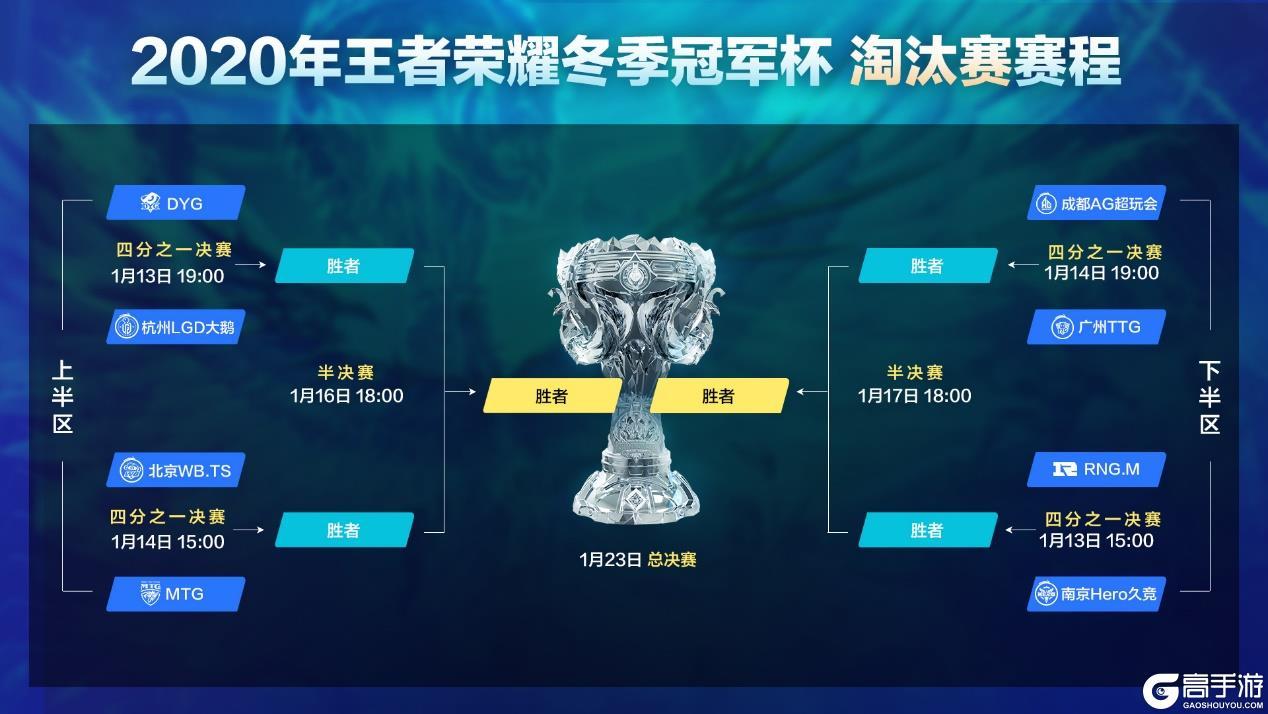 2020年王者荣耀冬季冠军杯四分之一决赛1月13日15:00打响!